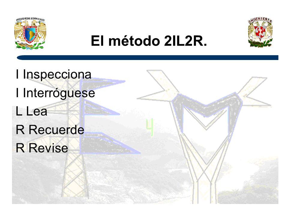 El método 2IL2R. I Inspecciona I Interróguese L Lea R Recuerde R Revise