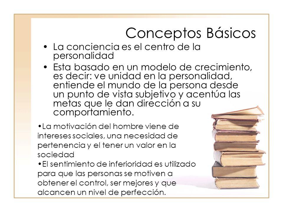 Conceptos Básicos La conciencia es el centro de la personalidad Esta basado en un modelo de crecimiento, es decir: ve unidad en la personalidad, entiende el mundo de la persona desde un punto de vista subjetivo y acentúa las metas que le dan dirección a su comportamiento.