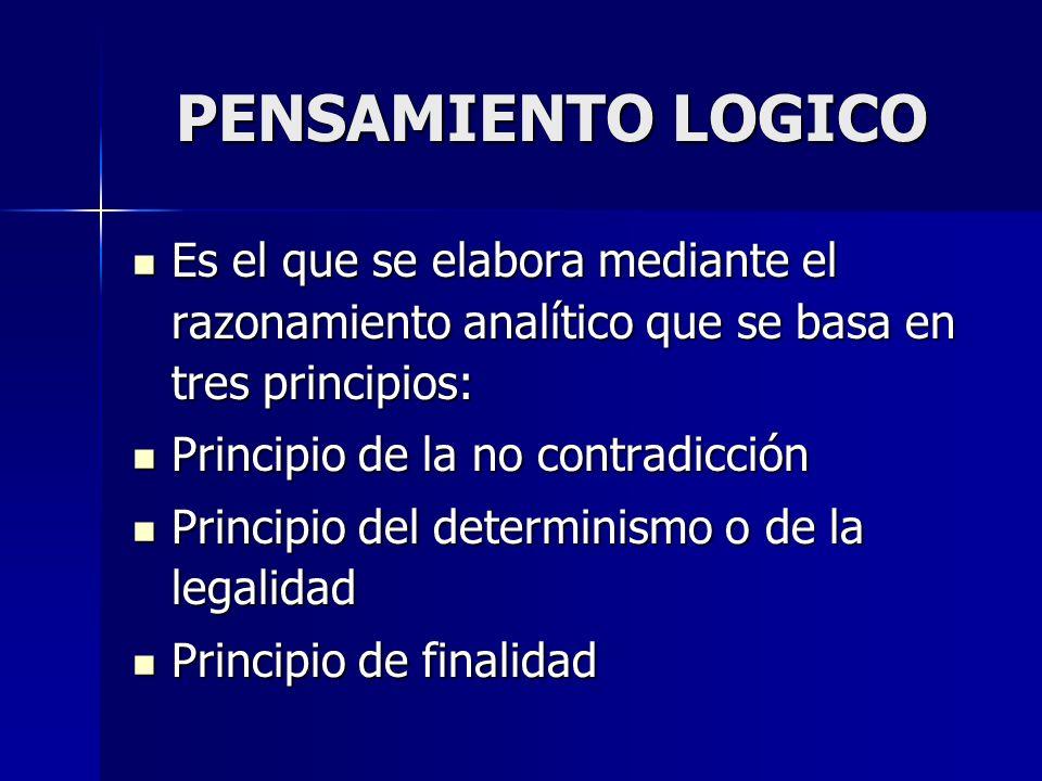 PENSAMIENTO LOGICO Es el que se elabora mediante el razonamiento analítico que se basa en tres principios: Es el que se elabora mediante el razonamien