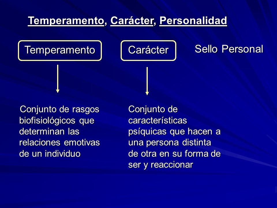 Temperamento, Carácter, Personalidad TemperamentoCarácter Sello Personal Conjunto de rasgos biofisiológicos que determinan las relaciones emotivas de un individuo Conjunto de características psíquicas que hacen a una persona distinta de otra en su forma de ser y reaccionar