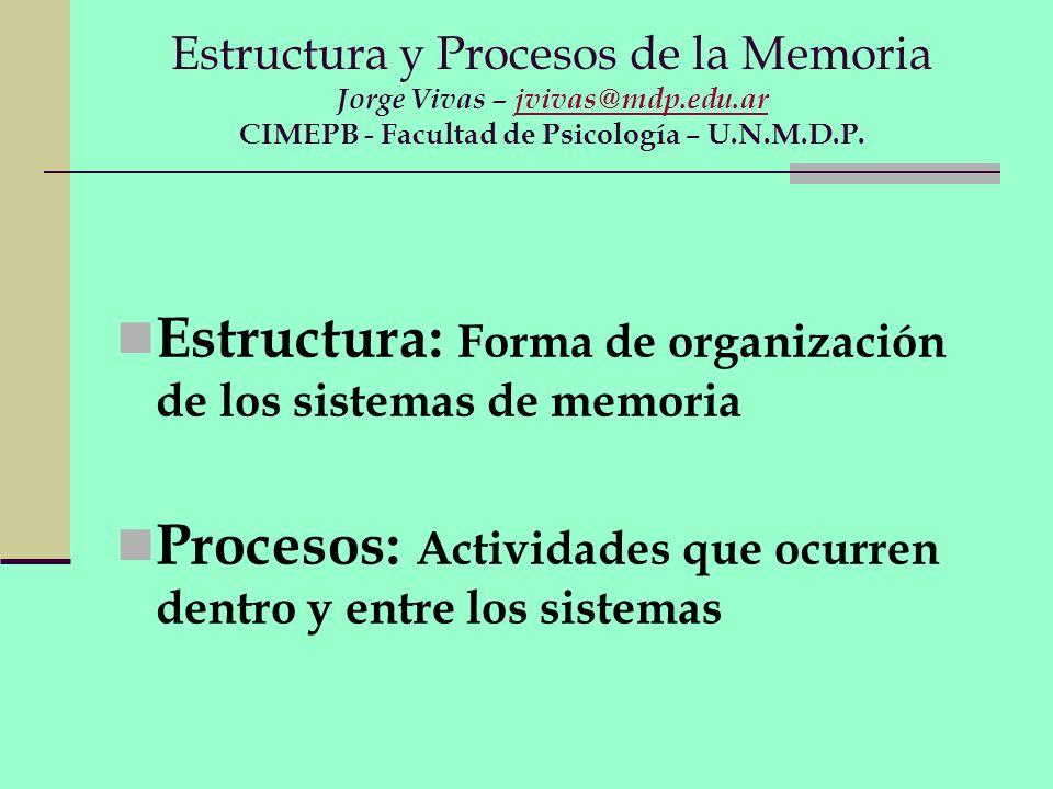 Estructura y Procesos de la Memoria Jorge Vivas – jvivas@mdp.edu.ar CIMEPB - Facultad de Psicología – U.N.M.D.P.jvivas@mdp.edu.ar Estructura: Forma de