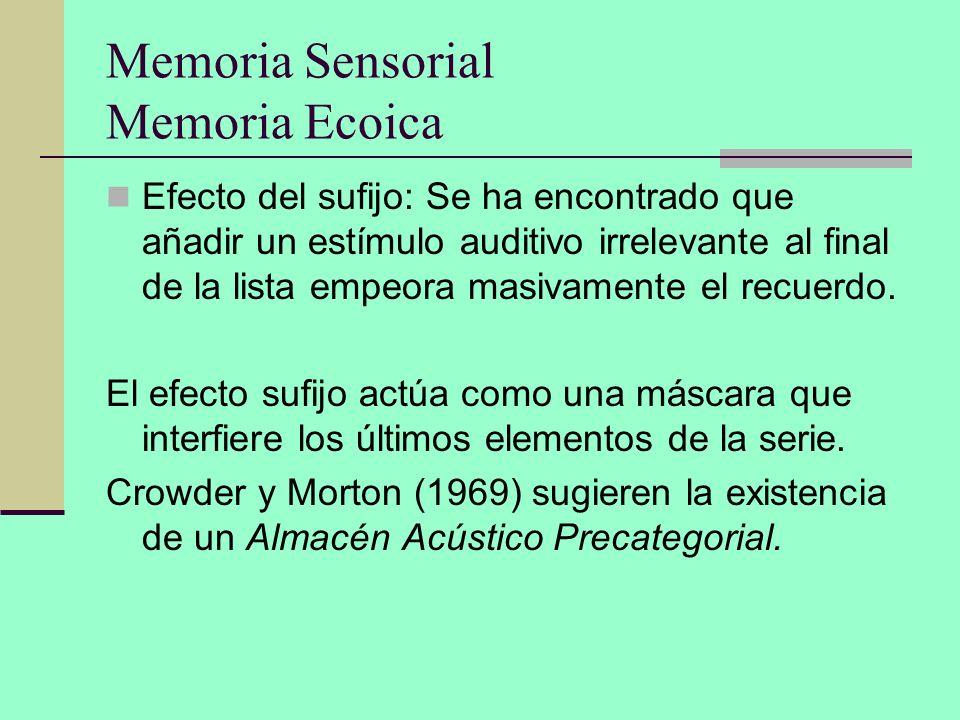 Memoria Sensorial Memoria Ecoica Efecto del sufijo: Se ha encontrado que añadir un estímulo auditivo irrelevante al final de la lista empeora masivame