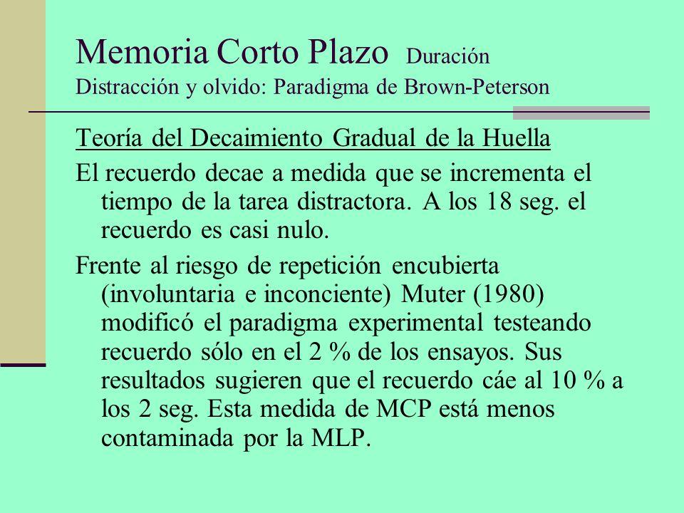 Memoria Corto Plazo Duración Distracción y olvido: Paradigma de Brown-Peterson Teoría del Decaimiento Gradual de la Huella El recuerdo decae a medida