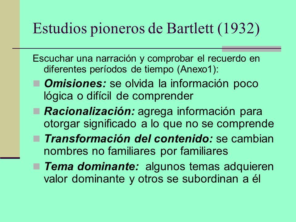 Estudios pioneros de Bartlett (1932) Escuchar una narración y comprobar el recuerdo en diferentes períodos de tiempo (Anexo1): Omisiones: se olvida la