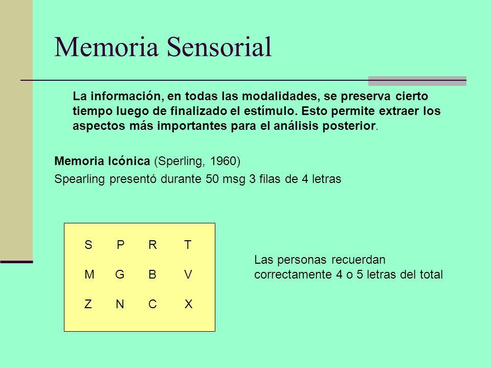 Memoria Sensorial La información, en todas las modalidades, se preserva cierto tiempo luego de finalizado el estímulo. Esto permite extraer los aspect