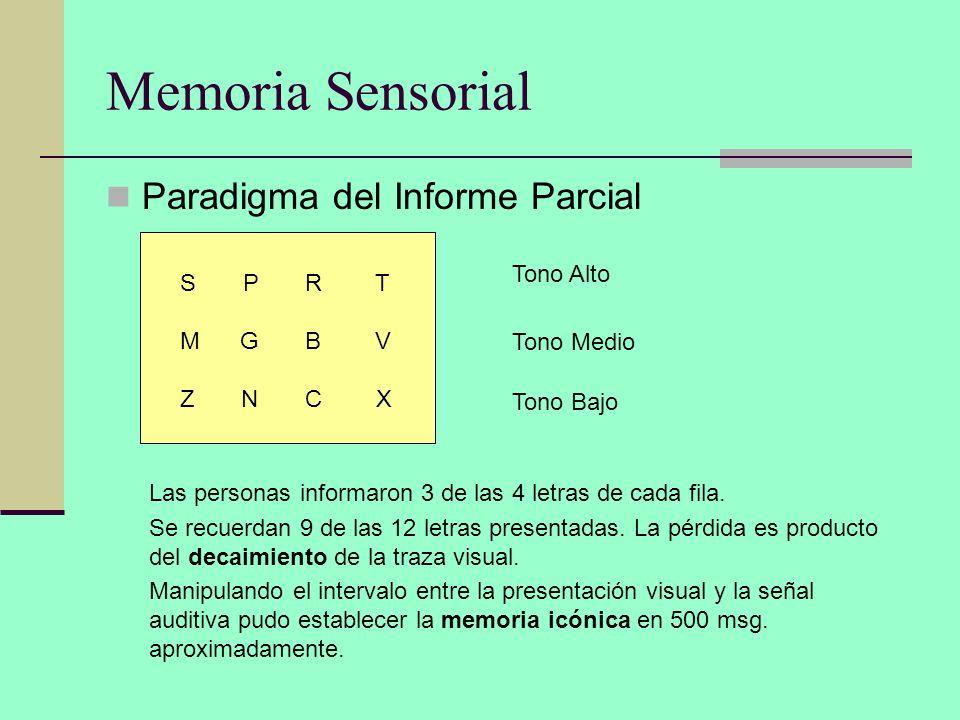 Memoria Sensorial Paradigma del Informe Parcial S P R T M G B V Z N C X Tono Alto Tono Medio Tono Bajo Las personas informaron 3 de las 4 letras de ca