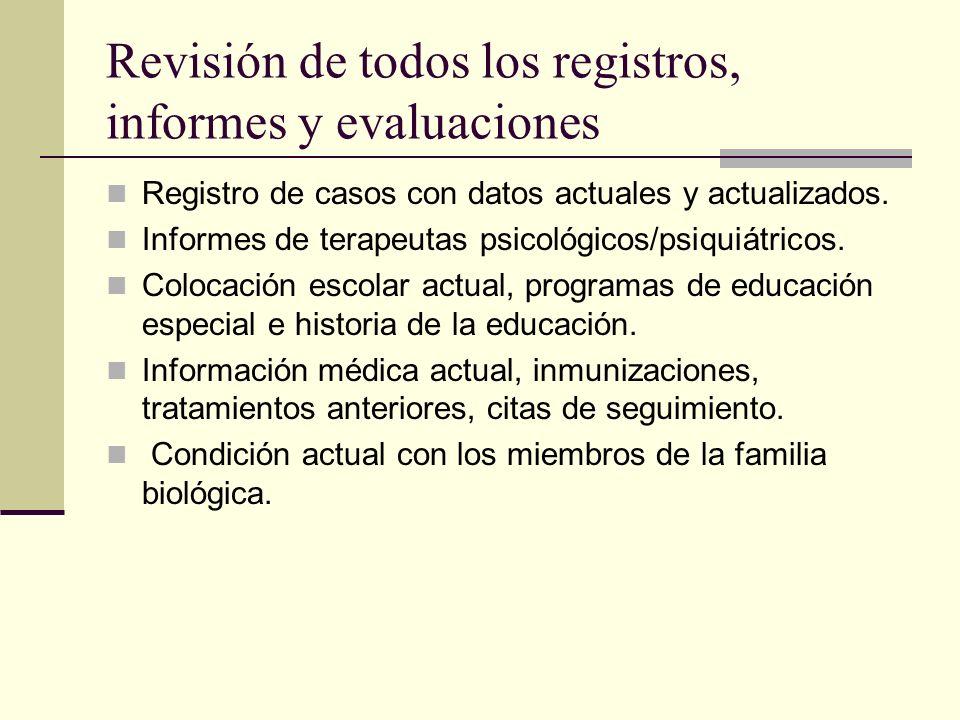 Revisión de todos los registros, informes y evaluaciones Registro de casos con datos actuales y actualizados. Informes de terapeutas psicológicos/psiq