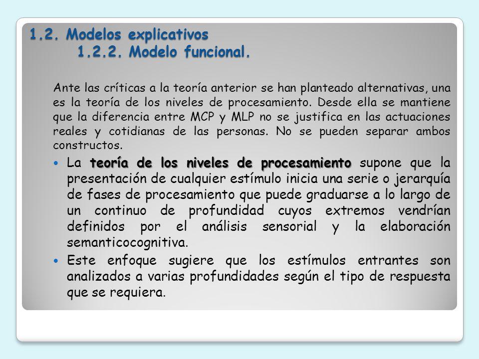 1.2. Modelos explicativos 1.2.2. Modelo funcional. Ante las críticas a la teoría anterior se han planteado alternativas, una es la teoría de los nivel