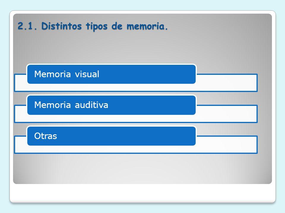 2.1. Distintos tipos de memoria. Memoria visualMemoria auditivaOtras