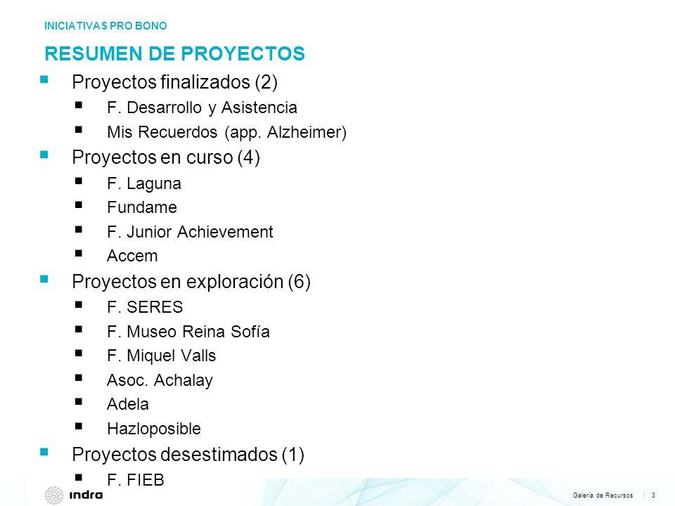 Galería de Recursos 3   RESUMEN DE PROYECTOS INICIATIVAS PRO BONO Proyectos finalizados (2) F. Desarrollo y Asistencia Mis Recuerdos (app. Alzheimer)