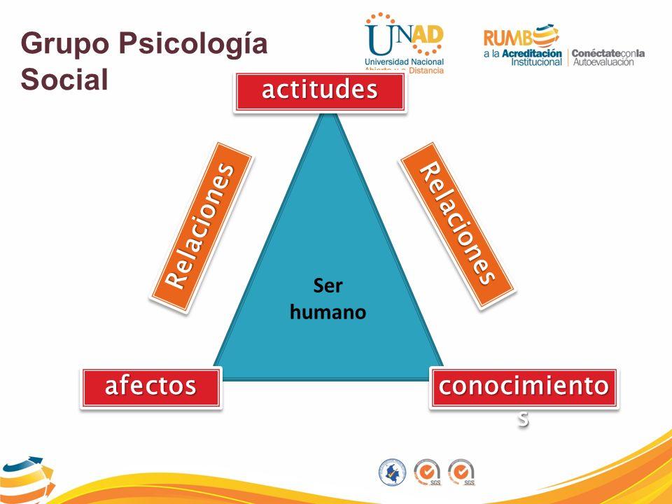 Grupo Psicología Social Freud- psicología de las masas y el yo – prejuicios Psicología cognitiva (finales 70) métodos (tiempo reacción) conceptos (memoria) Sociología y antropología