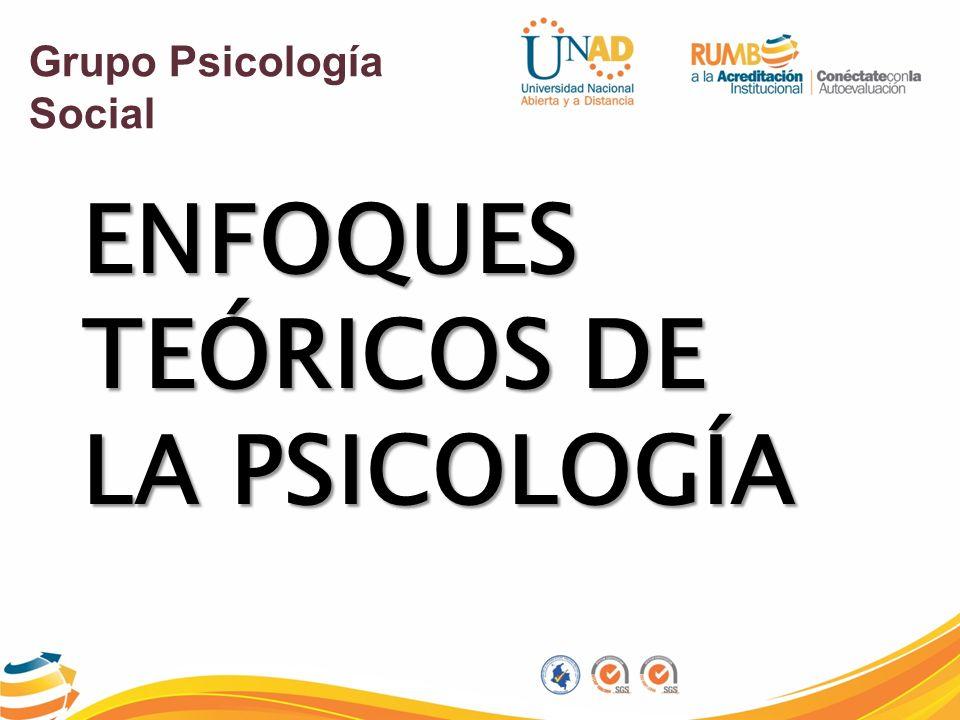 CONDUCTISMO NEO CONDUCTISMO PSICOLOGIA COGNITIVA PSICOLOGIA COGNITIVA COGNICIÓN SOCIAL