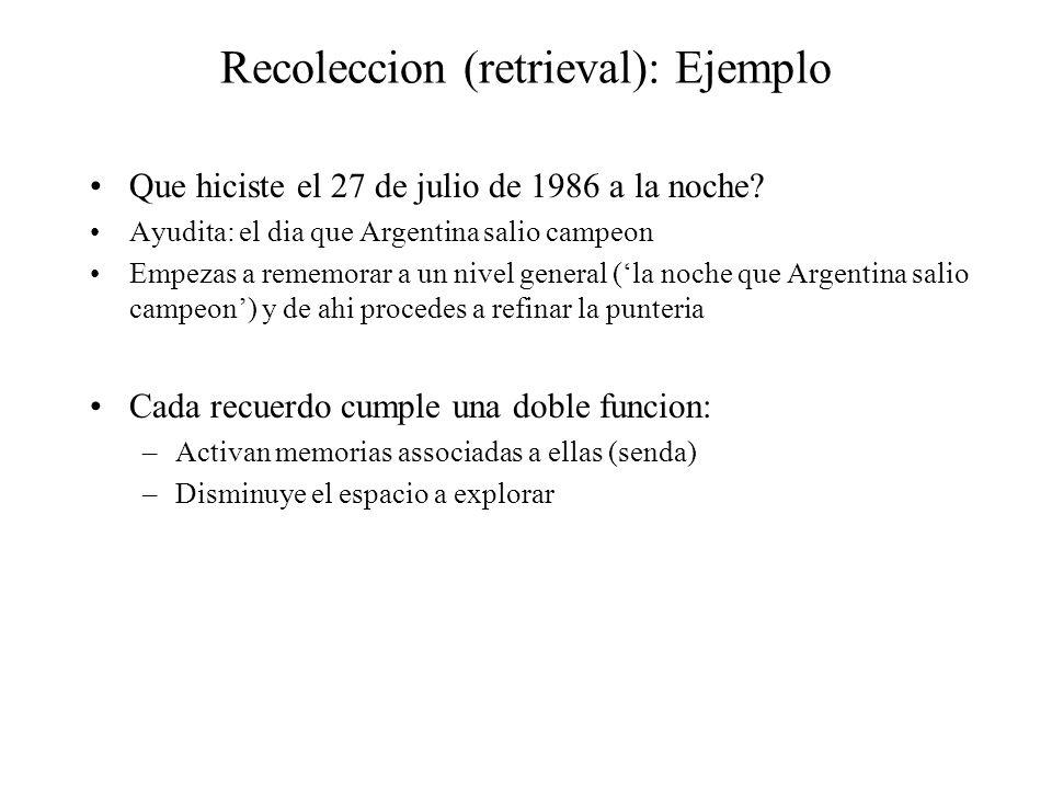Recoleccion (retrieval): Ejemplo Que hiciste el 27 de julio de 1986 a la noche? Ayudita: el dia que Argentina salio campeon Empezas a rememorar a un n