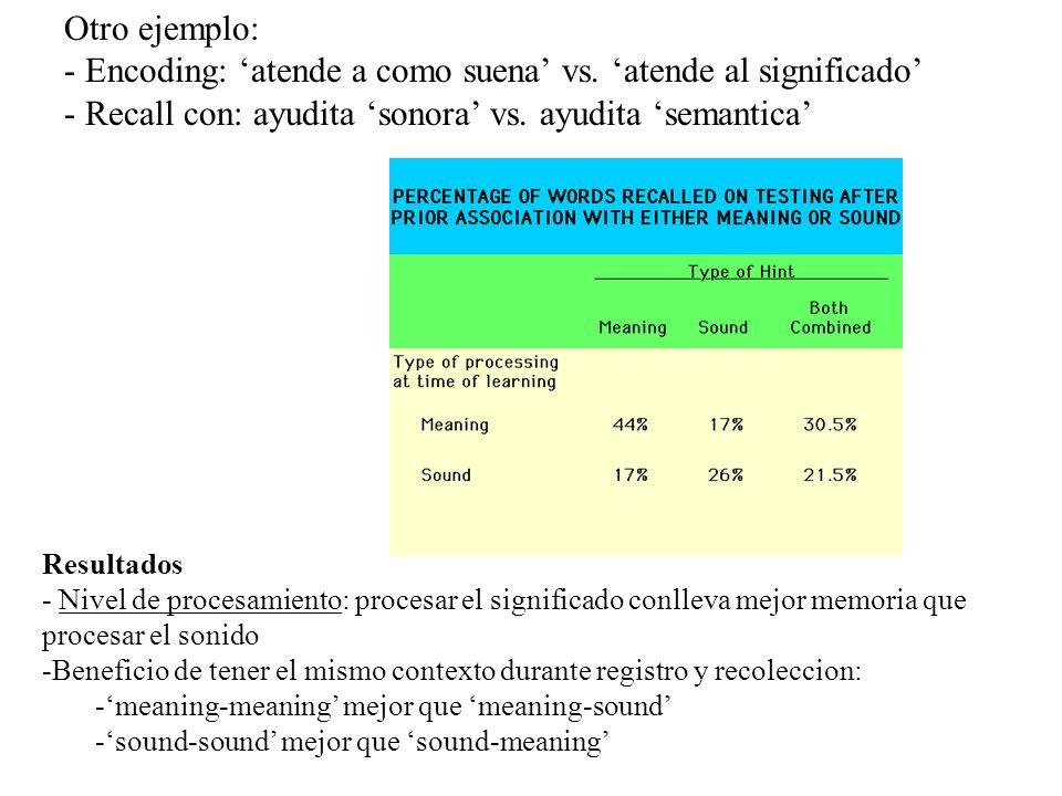 Otro ejemplo: - Encoding: atende a como suena vs. atende al significado - Recall con: ayudita sonora vs. ayudita semantica Resultados - Nivel de proce