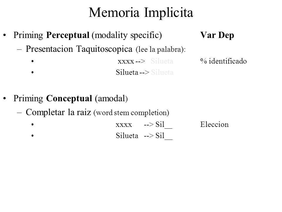 Memoria Implicita Priming Perceptual (modality specific)Var Dep –Presentacion Taquitoscopica (lee la palabra): xxxx --> Silueta % identificado Silueta