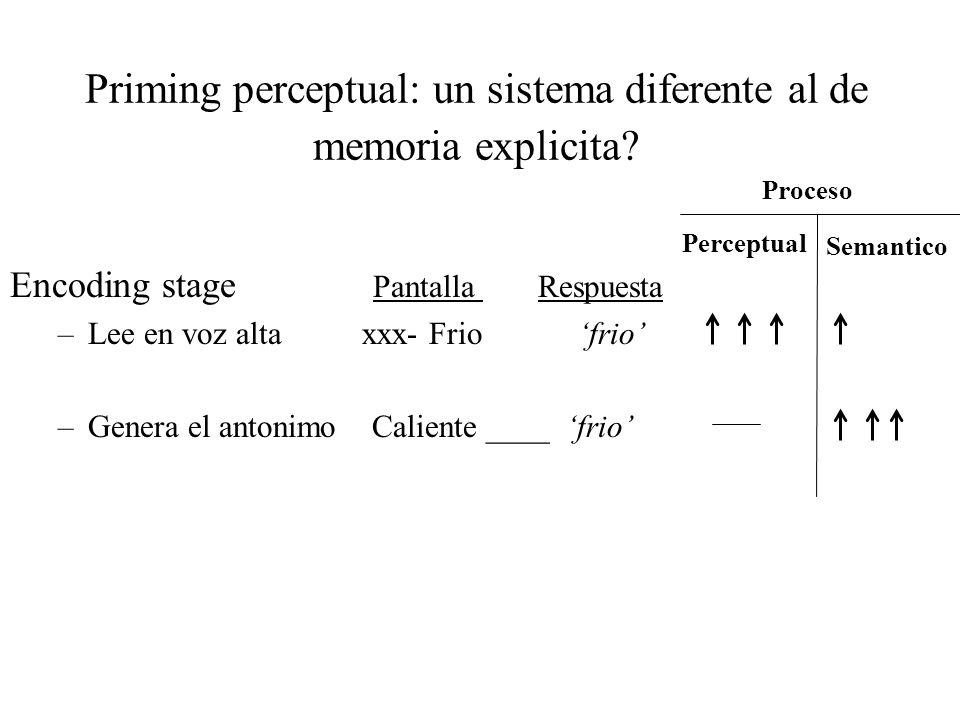 Priming perceptual: un sistema diferente al de memoria explicita? Encoding stage Pantalla Respuesta –Lee en voz alta xxx- Frio frio –Genera el antonim
