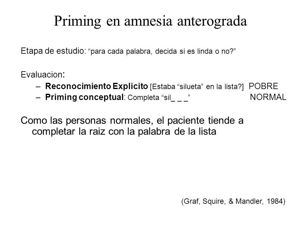 Priming en amnesia anterograda Etapa de estudio: para cada palabra, decida si es linda o no? Evaluacion : –Reconocimiento Explicito [Estaba silueta en