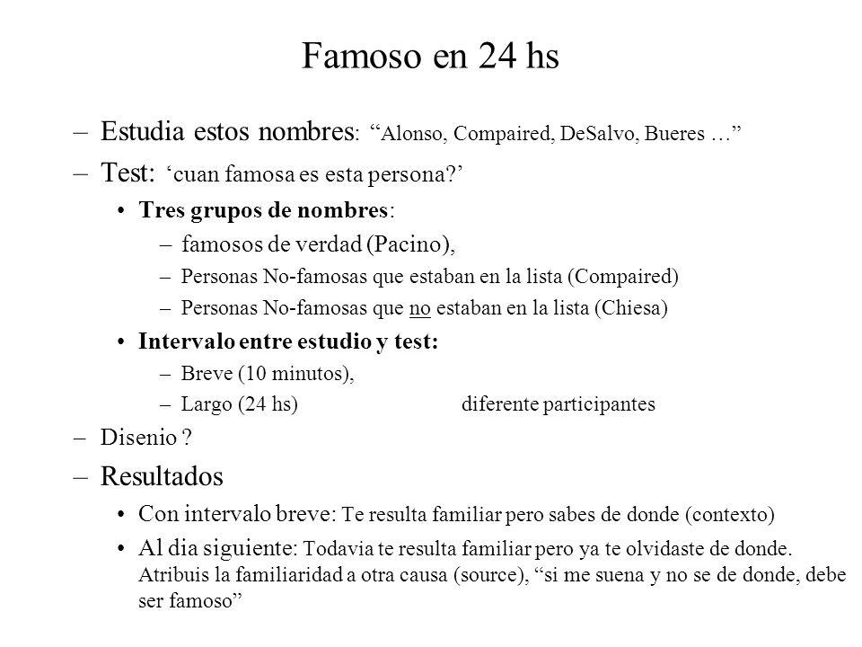 Famoso en 24 hs –Estudia estos nombres : Alonso, Compaired, DeSalvo, Bueres … –Test: cuan famosa es esta persona? Tres grupos de nombres: –famosos de