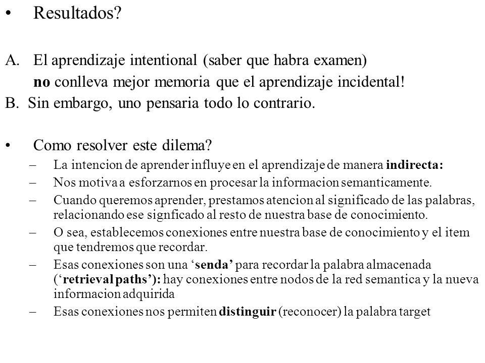 Famoso en 24 hs –Estudia estos nombres : Alonso, Compaired, DeSalvo, Bueres … –Test: cuan famosa es esta persona.