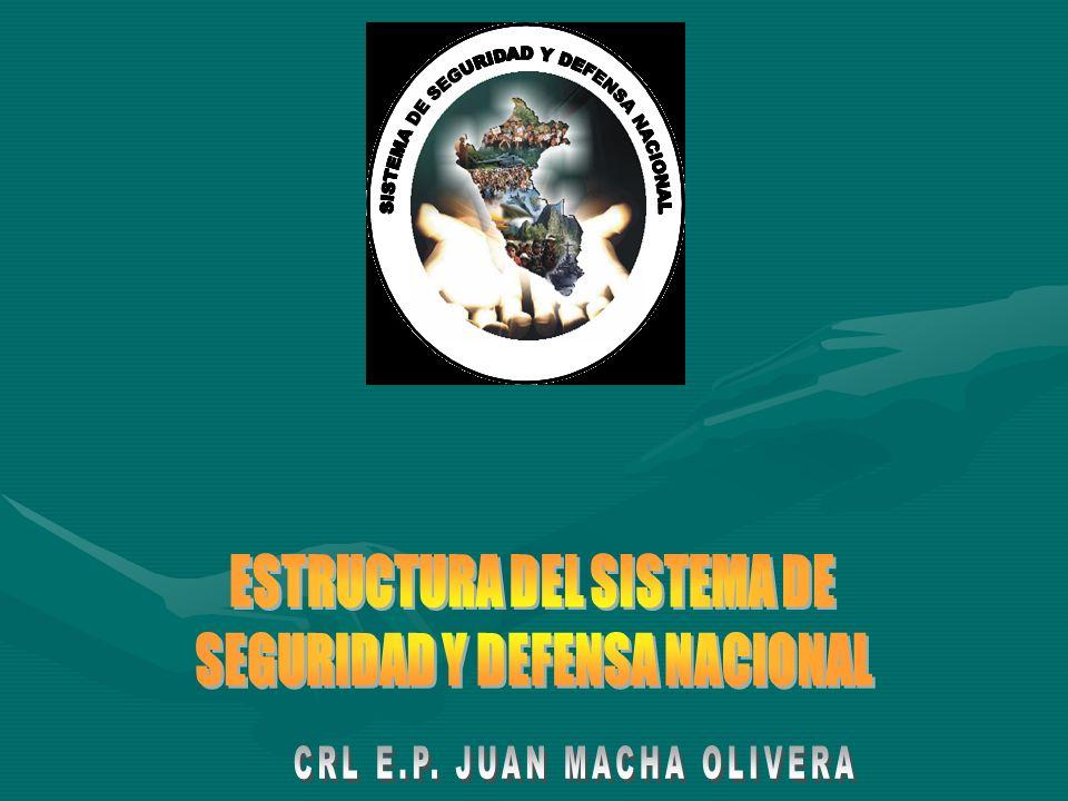 SISTEMA DE SEGURIDAD Y DEFENSA NACIONAL CONJUNTO INTERRELACIONADOS DE ELEMENTOS DEL ESTADO CUYAS FUNCIONES ESTÁN ORIENTADAS A GARANTIZAR LA SEG NAC MEDIANTE LA CONCEPCIÓN, PLANEAMIENTO DIRECCIÓN, PREPARACIÓN, EJECUCIÓN Y SUPERVISIÓN DE LA DEFENSA NACIONAL.