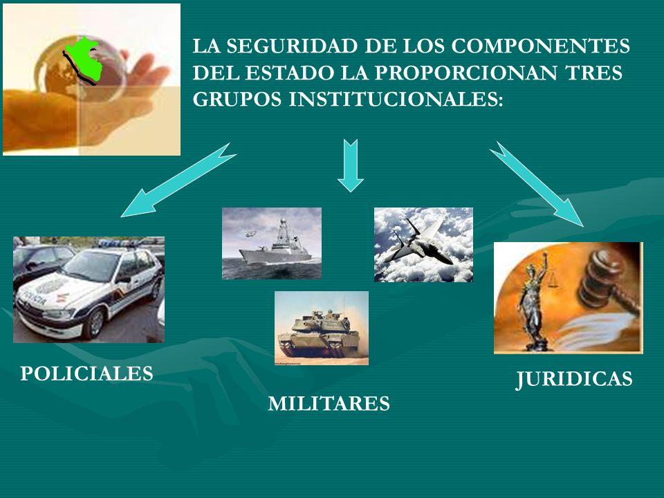 LA SEGURIDAD DE LOS COMPONENTES DEL ESTADO LA PROPORCIONAN TRES GRUPOS INSTITUCIONALES: JURIDICAS MILITARES POLICIALES