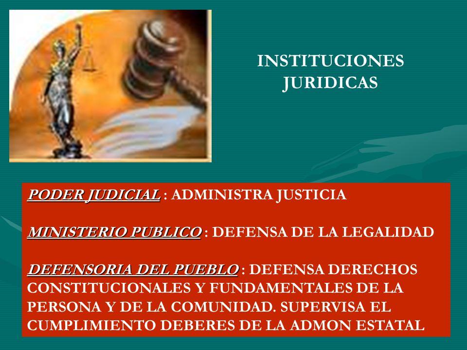 INSTITUCIONES JURIDICAS PODER JUDICIAL PODER JUDICIAL : ADMINISTRA JUSTICIA MINISTERIO PUBLICO MINISTERIO PUBLICO : DEFENSA DE LA LEGALIDAD DEFENSORIA