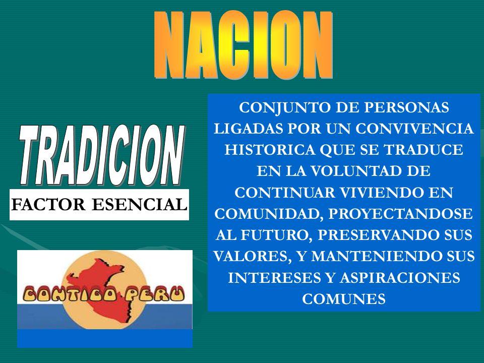 SISTEMA DE SEGURIDAD Y DEFENSA NACIONAL PRESIDENTE DE LA REPUBLICA CONSEJO DE SEGURIDAD NACIONAL SISTEMA DE INTELIGENCIA NACIONAL SISTEMA NACIONAL DE DEFENSA CIVIL MINISTERIOS ORGANISMOS PUBLICOS GOBIERNOS REGIONALES OFICINAS DE DEFENSA NACIONAL DINAINDECI