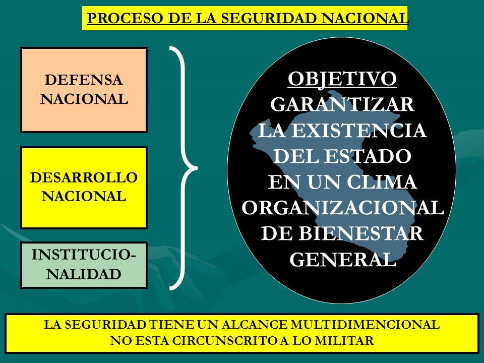 PROCESO DE LA SEGURIDAD NACIONAL OBJETIVO GARANTIZAR LA EXISTENCIA DEL ESTADO EN UN CLIMA ORGANIZACIONAL DE BIENESTAR GENERAL LA SEGURIDAD TIENE UN AL