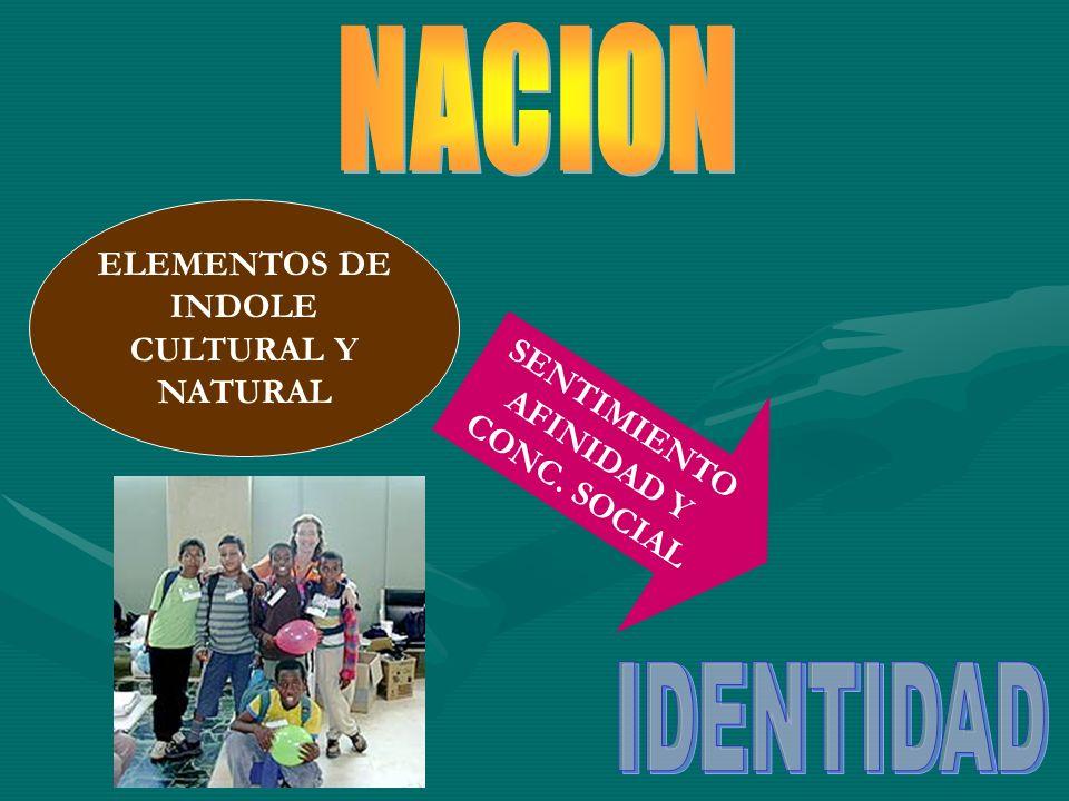 ELEMENTOS DE INDOLE CULTURAL Y NATURAL SENTIMIENTO AFINIDAD Y CONC. SOCIAL