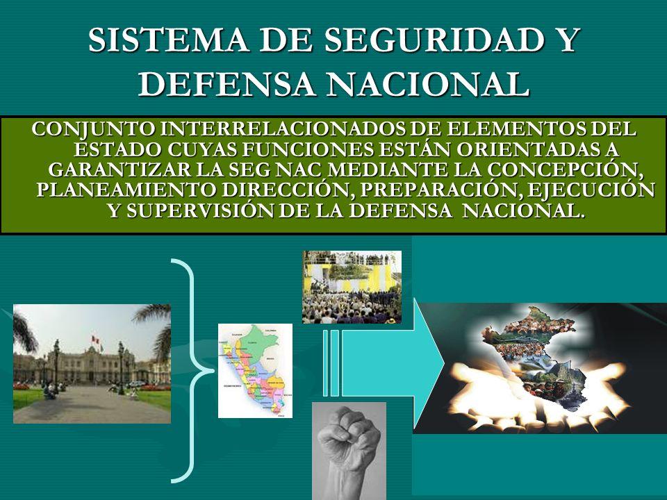 SISTEMA DE SEGURIDAD Y DEFENSA NACIONAL CONJUNTO INTERRELACIONADOS DE ELEMENTOS DEL ESTADO CUYAS FUNCIONES ESTÁN ORIENTADAS A GARANTIZAR LA SEG NAC ME