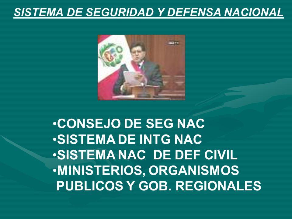 SISTEMA DE SEGURIDAD Y DEFENSA NACIONAL CONSEJO DE SEG NAC SISTEMA DE INTG NAC SISTEMA NAC DE DEF CIVIL MINISTERIOS, ORGANISMOS PUBLICOS Y GOB. REGION