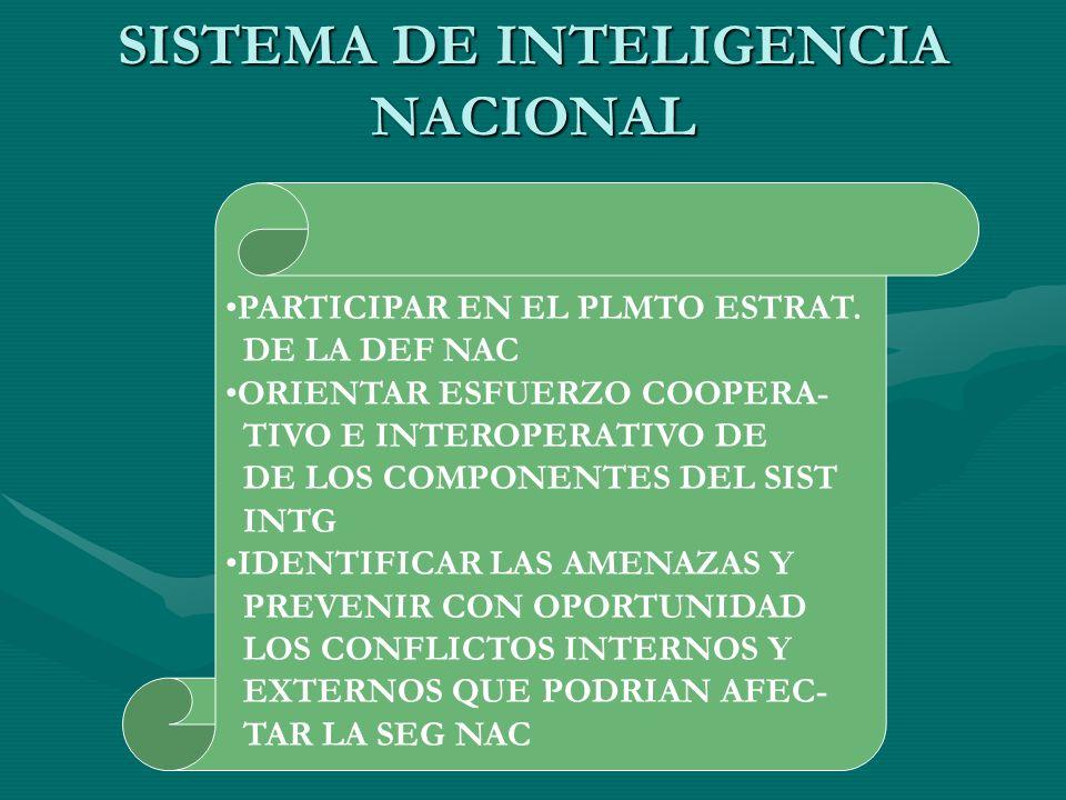 PARTICIPAR EN EL PLMTO ESTRAT. DE LA DEF NAC ORIENTAR ESFUERZO COOPERA- TIVO E INTEROPERATIVO DE DE LOS COMPONENTES DEL SIST INTG IDENTIFICAR LAS AMEN