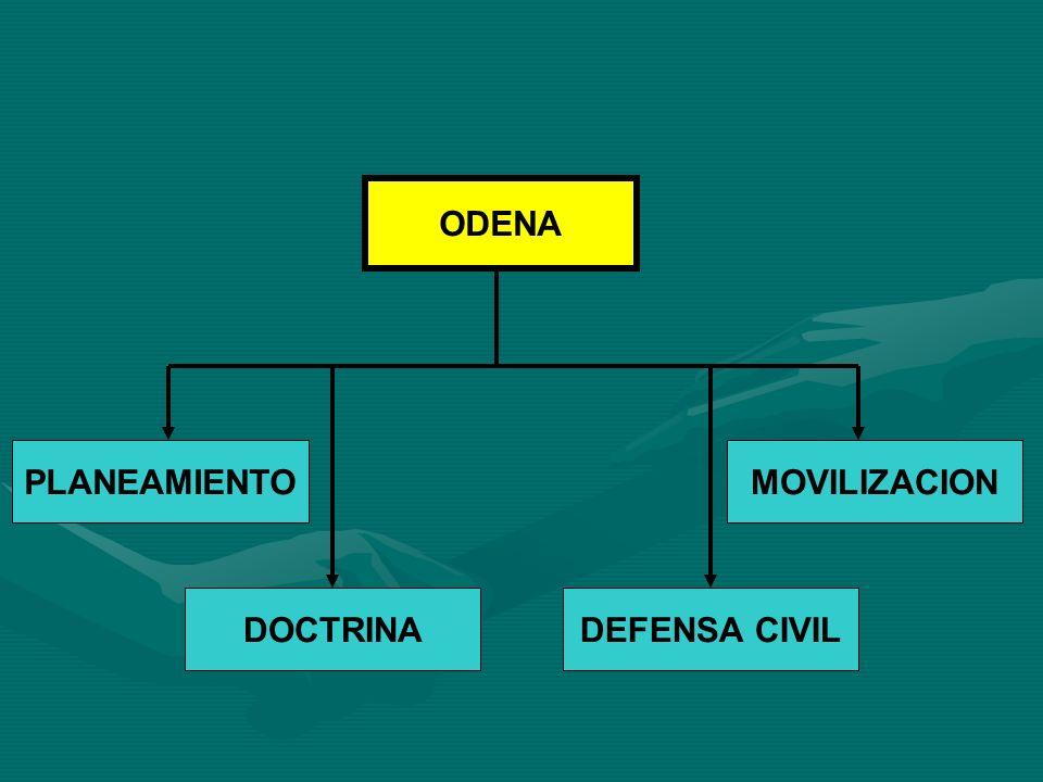 ODENA PLANEAMIENTO DOCTRINA MOVILIZACION DEFENSA CIVIL