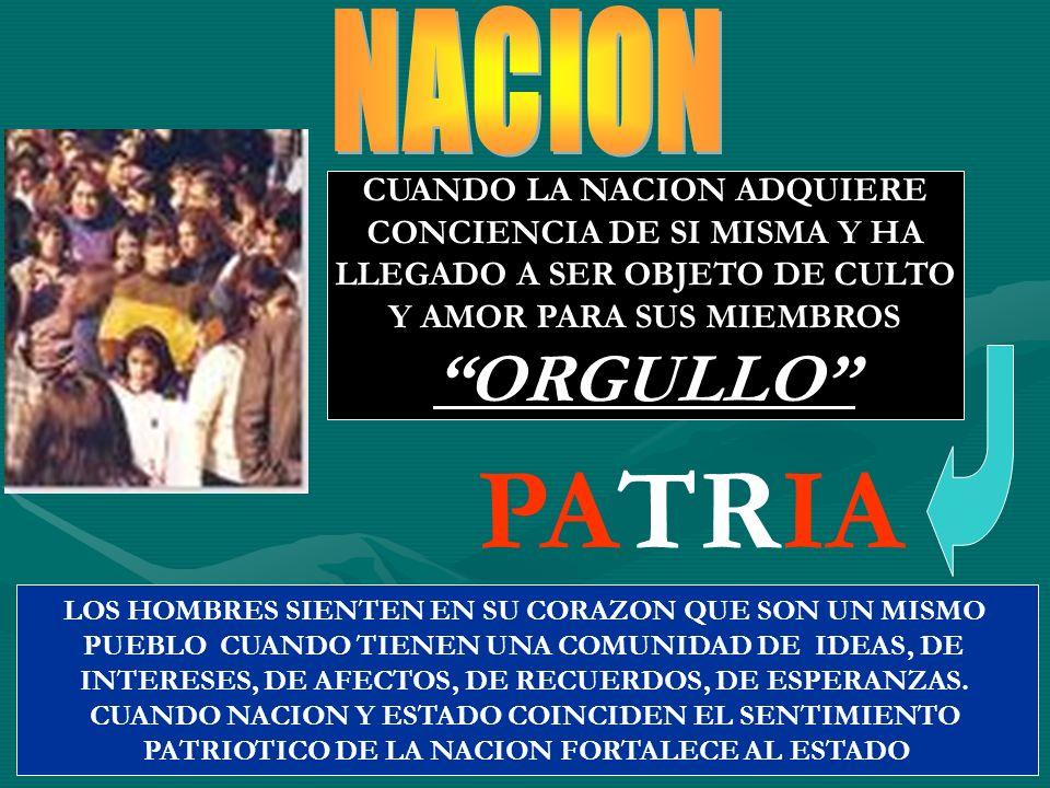 REALIDAD NACIONAL OBJETIVOS POLITICAS ESTRATEGIAS POLITICAS ESTRATEGIAS POTENCIAL NACIONAL PODER NACIONAL INTERESES BIEN SON LOS INTERESES NACIONALES RELACIONADOS PRIMORDIALMENTE CON LA PRESERVACION DEL ESTADO, CONTRA PERJUICIOS O DANOS QUE SE LE PUEDAN INFERIR INTERESES SEG