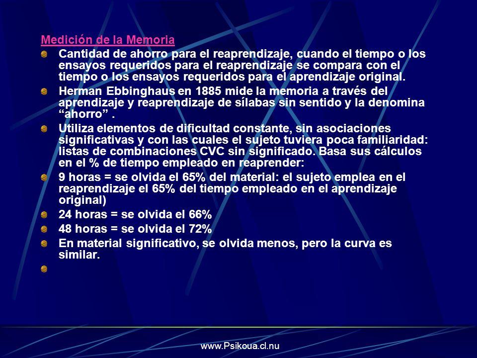 www.Psikoua.cl.nu Medición de la Memoria Cantidad de ahorro para el reaprendizaje, cuando el tiempo o los ensayos requeridos para el reaprendizaje se