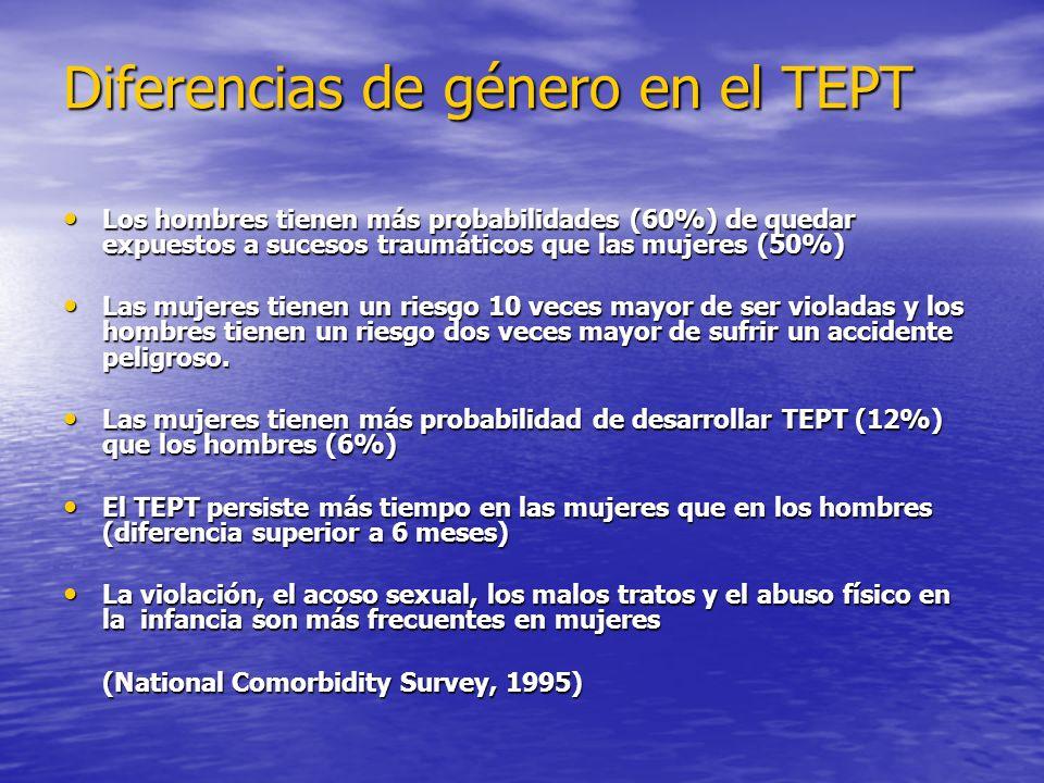 Diferencias de género en el TEPT Los hombres tienen más probabilidades (60%) de quedar expuestos a sucesos traumáticos que las mujeres (50%) Los hombres tienen más probabilidades (60%) de quedar expuestos a sucesos traumáticos que las mujeres (50%) Las mujeres tienen un riesgo 10 veces mayor de ser violadas y los hombres tienen un riesgo dos veces mayor de sufrir un accidente peligroso.