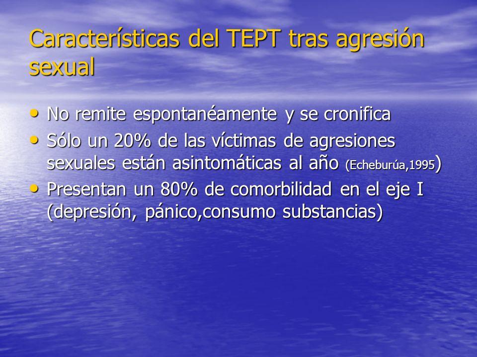 Características del TEPT tras agresión sexual No remite espontanéamente y se cronifica No remite espontanéamente y se cronifica Sólo un 20% de las víc