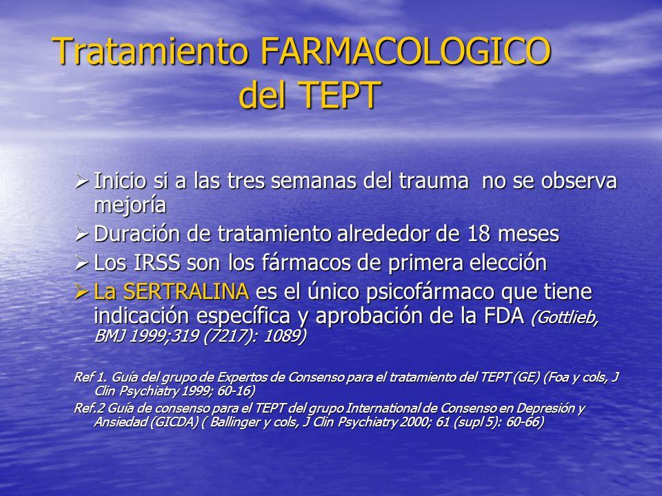 Tratamiento FARMACOLOGICO del TEPT Tratamiento FARMACOLOGICO del TEPT Inicio si a las tres semanas del trauma no se observa mejoría Inicio si a las tres semanas del trauma no se observa mejoría Duración de tratamiento alrededor de 18 meses Duración de tratamiento alrededor de 18 meses Los IRSS son los fármacos de primera elección Los IRSS son los fármacos de primera elección La SERTRALINA es el único psicofármaco que tiene indicación específica y aprobación de la FDA (Gottlieb, BMJ 1999;319 (7217): 1089) La SERTRALINA es el único psicofármaco que tiene indicación específica y aprobación de la FDA (Gottlieb, BMJ 1999;319 (7217): 1089) Ref 1.