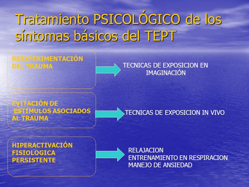 Tratamiento PSICOLÓGICO de los síntomas básicos del TEPT REEXPERIMENTACIÓN DEL TRAUMA EVITACIÓN DE ESTIMULOS ASOCIADOS AL TRAUMA HIPERACTIVACIÓN FISIOLOGICA PERSISTENTE TECNICAS DE EXPOSICION EN IMAGINACIÓN TECNICAS DE EXPOSICION IN VIVO RELAJACION ENTRENAMIENTO EN RESPIRACION MANEJO DE ANSIEDAD