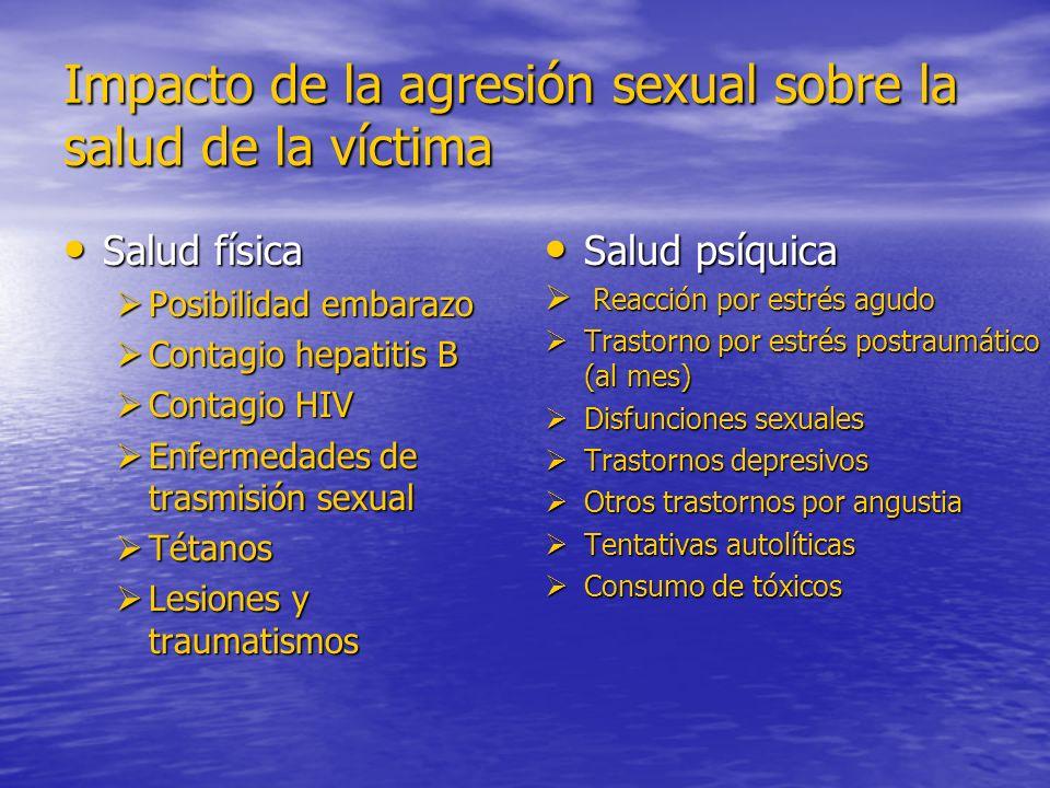 Impacto de la agresión sexual sobre la salud de la víctima Salud física Salud física Posibilidad embarazo Posibilidad embarazo Contagio hepatitis B Co