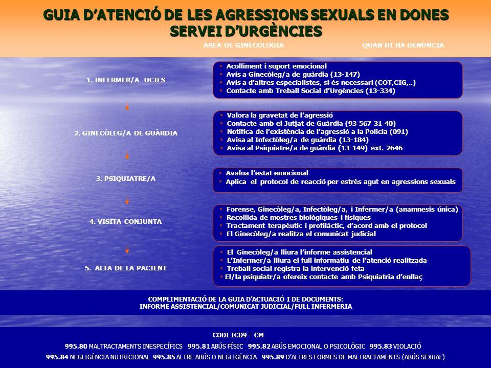 GUIA DATENCIÓ DE LES AGRESSIONS SEXUALS EN DONES SERVEI DURGÈNCIES COMPLIMENTACIÓ DE LA GUIA DACTUACIÓ I DE DOCUMENTS: INFORME ASSISTENCIAL/COMUNICAT