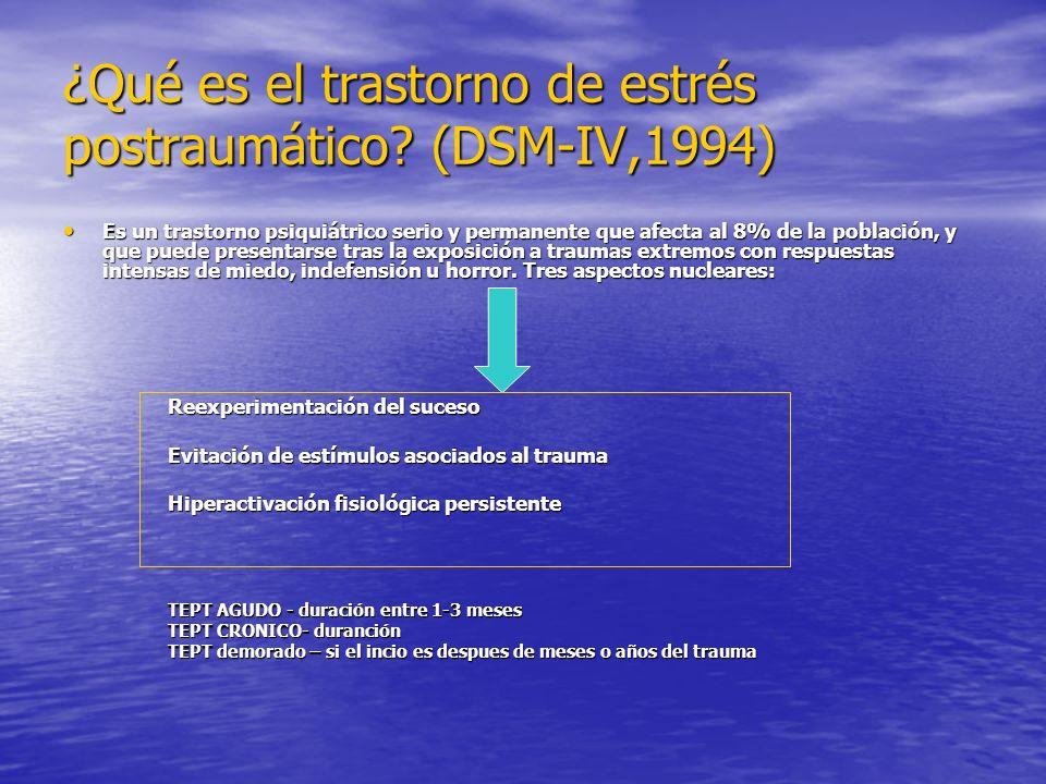 Síntomas básicos del TEPT REEXPERIMENTACIÓN DEL TRAUMA EVITACIÓN ESTIMULOS ASOCIADOS AL TRAUMA Y EMBOTAMIENTO HIPERACTIVACIÓN FISIOLOGICA PERSISTENTE Recuerdos desagradables, intrusivos Sueños desagradables, pesadillas Flasback,revivisciencias Malestar intenso y reactividad fisiológica frente estímulos internos o externos asociados al trauma Evitan pensamientos, conversaciones Evitan actividades, personas, lugares Incapacidad para recordar aspectos del trauma Distanciamiento, restricción de los afectos Sensación acortamiento del futuro Alteraciones del sueño Irritabilidad, explosiones de ira Dificultades de concentración Hipervigilancia Respuesta de alarma exagerada