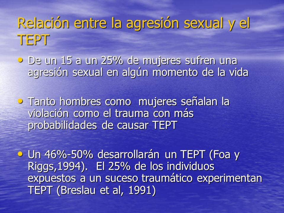 Relación entre la agresión sexual y el TEPT De un 15 a un 25% de mujeres sufren una agresión sexual en algún momento de la vida De un 15 a un 25% de m