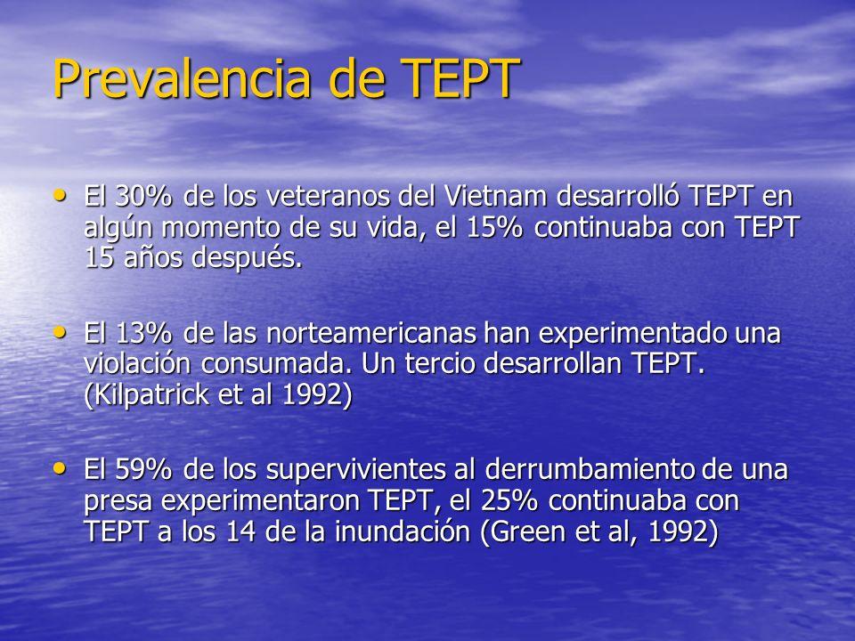 Prevalencia de TEPT El 30% de los veteranos del Vietnam desarrolló TEPT en algún momento de su vida, el 15% continuaba con TEPT 15 años después. El 30