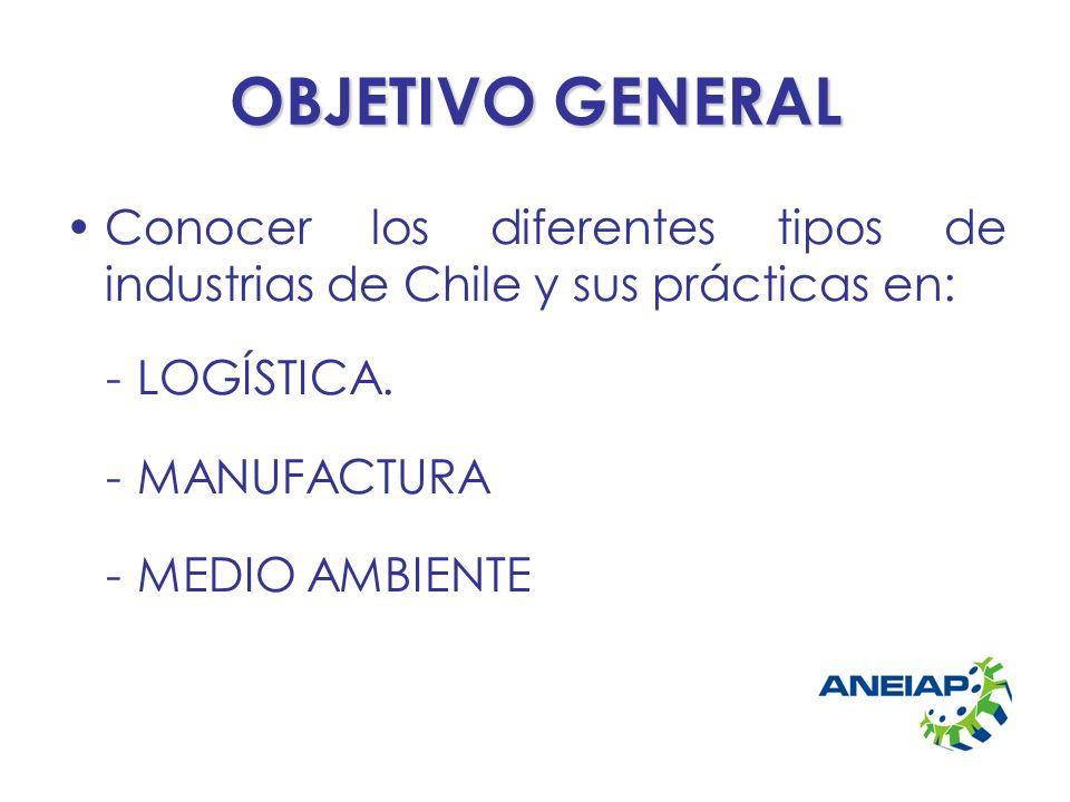 OBJETIVO GENERAL Conocer los diferentes tipos de industrias de Chile y sus prácticas en: -LOGÍSTICA. -MANUFACTURA -MEDIO AMBIENTE