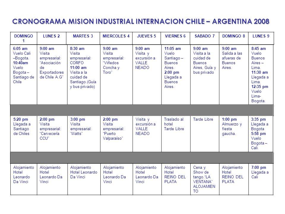 6:05 am Vuelo Cali –Bogota. 10:40am Vuelo Bogota – Santiago de Chile 9:00 am Visita empresarial: Asociación de Exportadores de Chile A.G 8:30 am Visit
