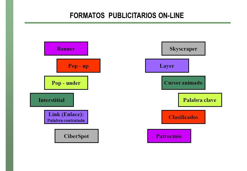 FORMATOS PUBLICITARIOS ON-LINE Banner Pop - up Pop - under Interstitial Link (Enlace): Palabra contratada CiberSpot Skyscraper Layer Cursor animado Pa