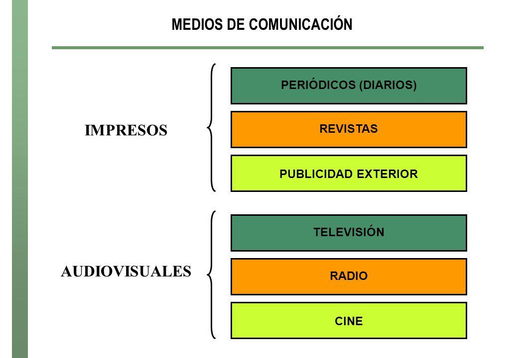 MEDIOS DE COMUNICACIÓN PERIÓDICOS (DIARIOS) REVISTAS PUBLICIDAD EXTERIOR TELEVISIÓN RADIO CINE IMPRESOS AUDIOVISUALES