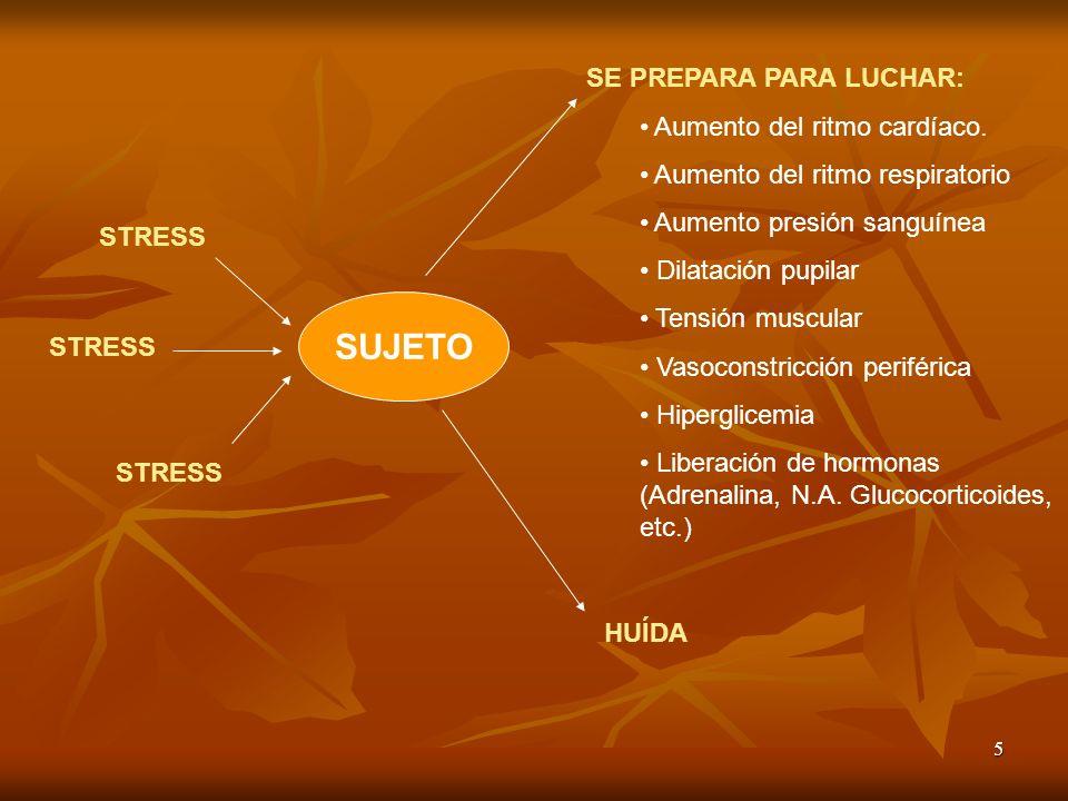 5 STRESS SUJETO STRESS SE PREPARA PARA LUCHAR: Aumento del ritmo cardíaco. Aumento del ritmo respiratorio Aumento presión sanguínea Dilatación pupilar