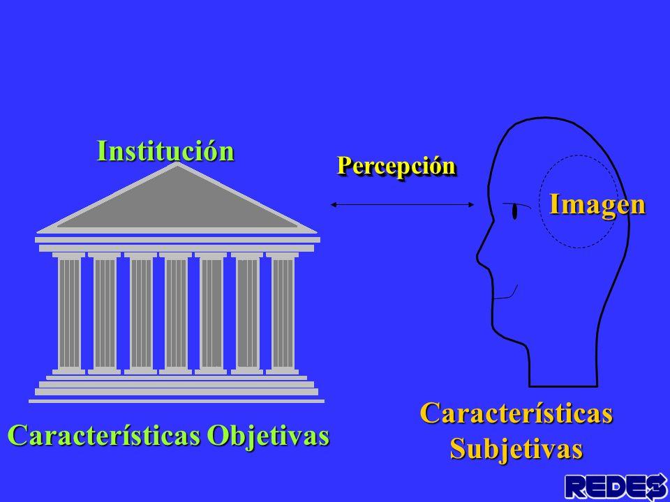 La Imagen Institucional Conjunto de creencias, sentimientos, ideas, percepciones, impresiones y recuerdos que la gente tiene del colegio.
